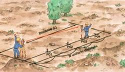 Land Surveyor: Settling Land Disputes